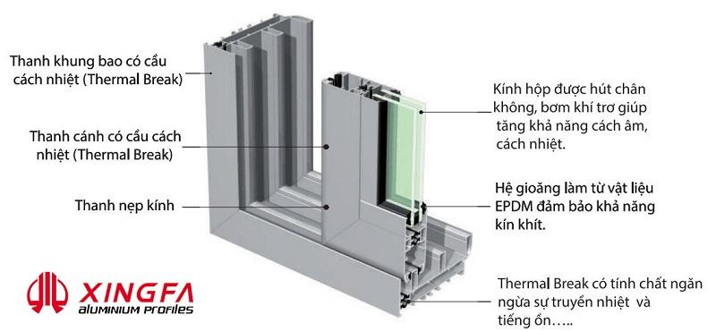 cua nhom xingfa cau cach nhiet 1 - Cửa nhôm Xingfa cầu cách nhiệt giả gỗ và cửa gỗ chống cháy: Nên lắp đặt loại nào?