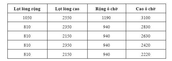 1 - Hướng dẫn chọn kích thước cửa nhôm Xingfa chuẩn phong thủy